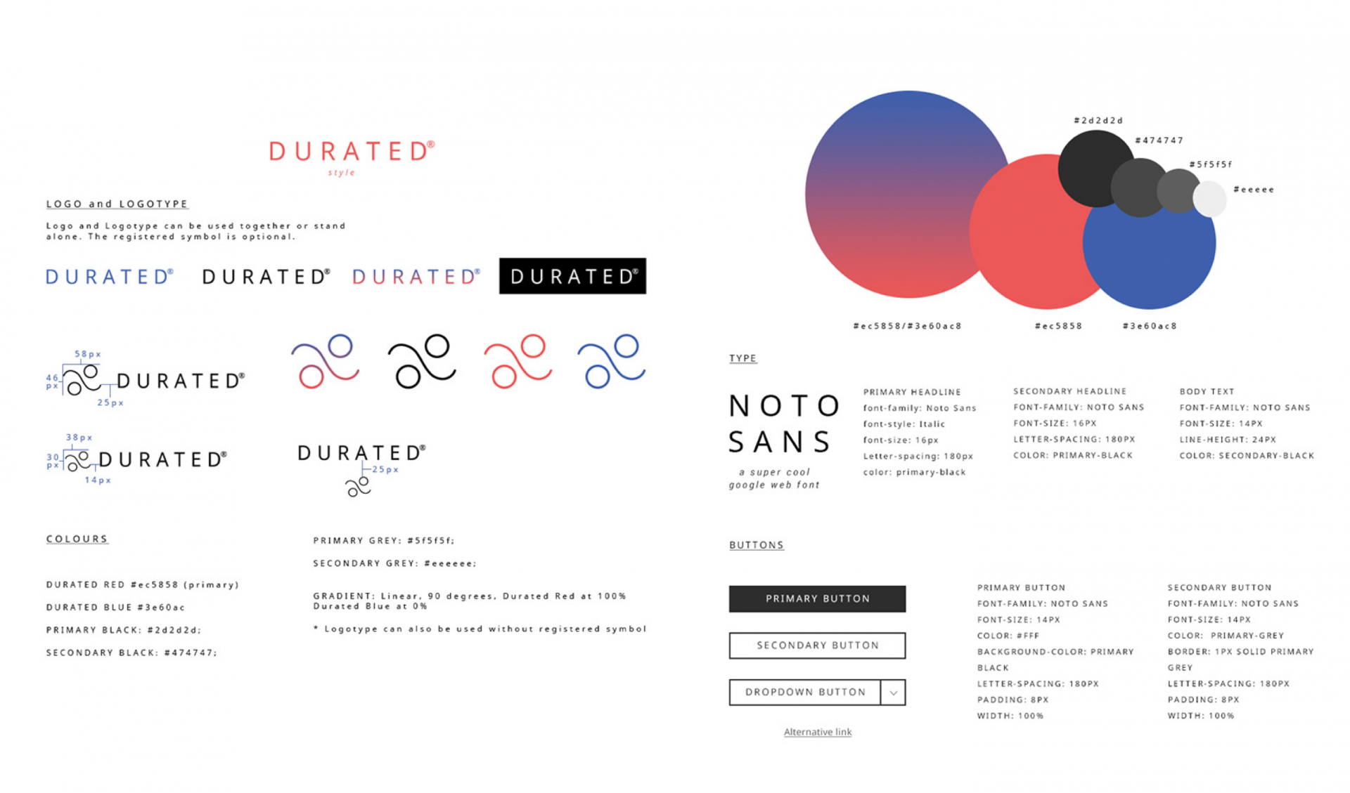 daniela roessler Durated Branding and Creative Direction